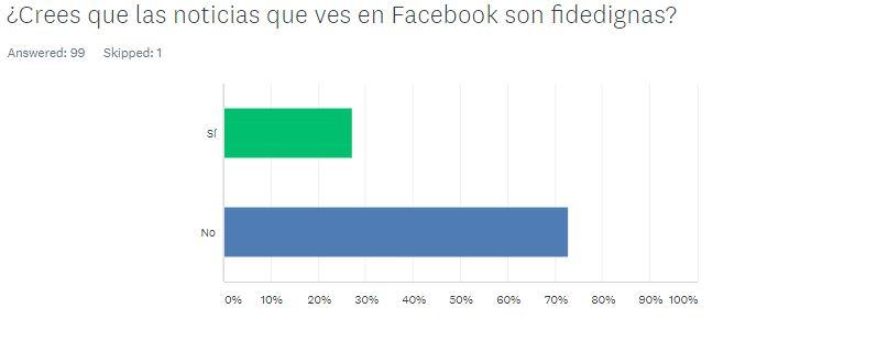 Encuesta Redes Sociales República Dominicana (8)